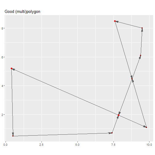 plot of chunk resf